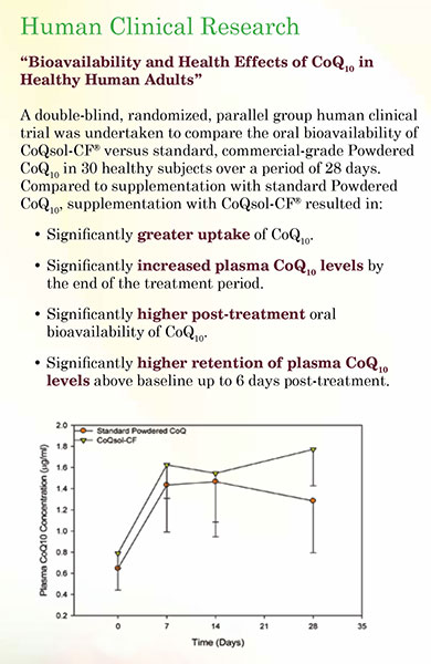 CoQSol-CF CoEnzyme Q10 Research Study
