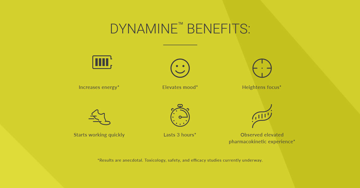 Dynamine Methylliberine Benefits